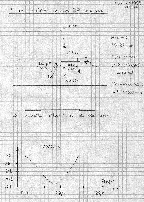 3 Element 28 Mhz Light Weight Yagi Ham Radio Library