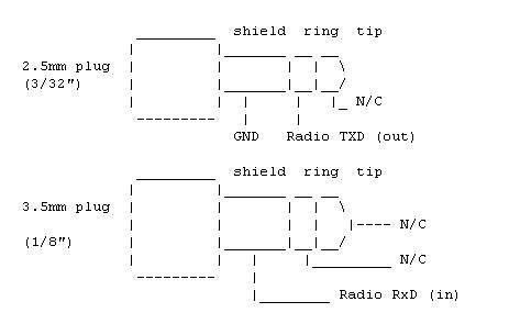 Plugs on Speaker Cable Wiring Diagram